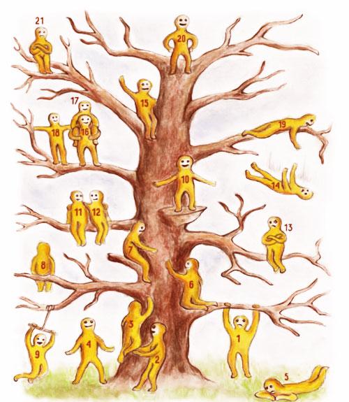 Blob drvo